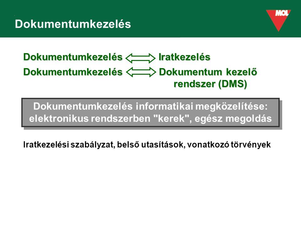 Dokumentumkezelés Dokumentumkezelés Iratkezelés Dokumentumkezelés Dokumentum kezelő rendszer (DMS) Iratkezelési szabályzat, belső utasítások, vonatkoz