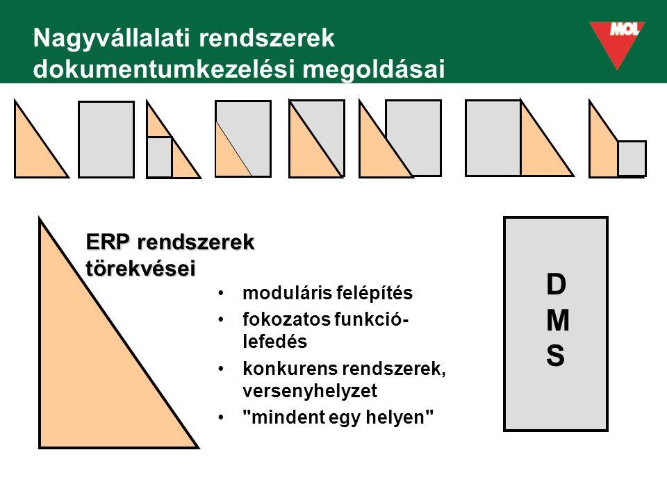 Nagyvállalati rendszerek dokumentumkezelési megoldásai moduláris felépítés fokozatos funkció- lefedés konkurens rendszerek, versenyhelyzet mindent egy helyen ERP rendszerek törekvései DMSDMS