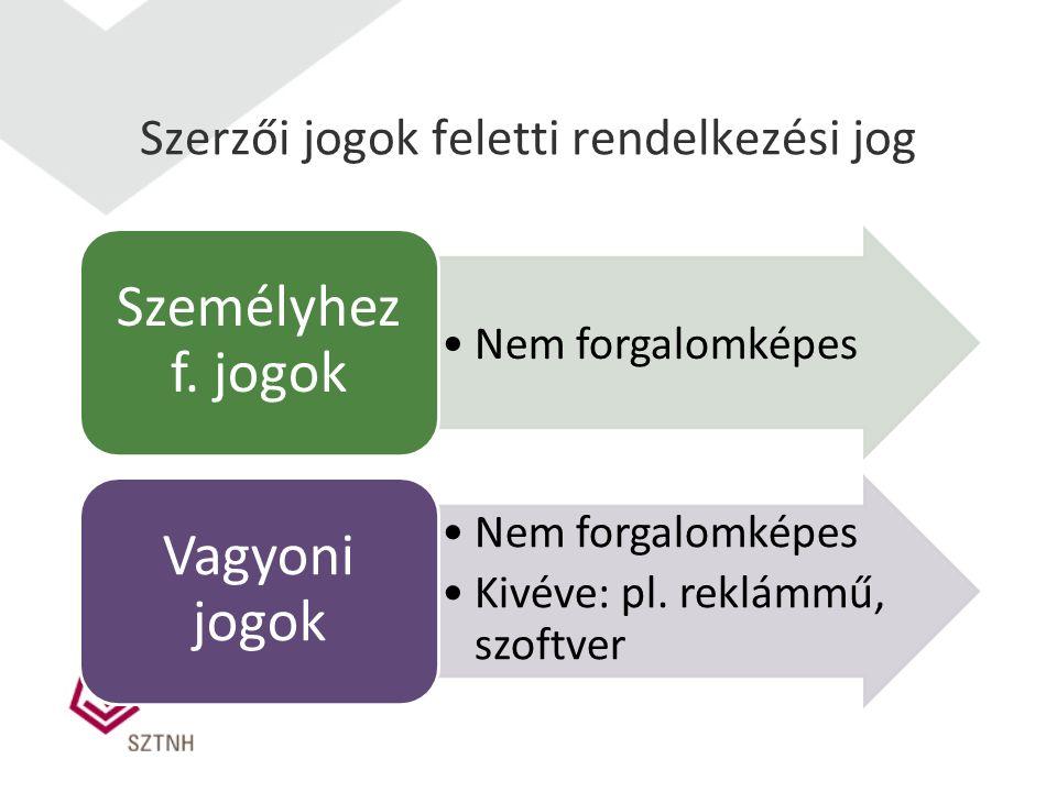 Szerzői jogok feletti rendelkezési jog Nem forgalomképes Személyhez f. jogok Nem forgalomképes Kivéve: pl. reklámmű, szoftver Vagyoni jogok