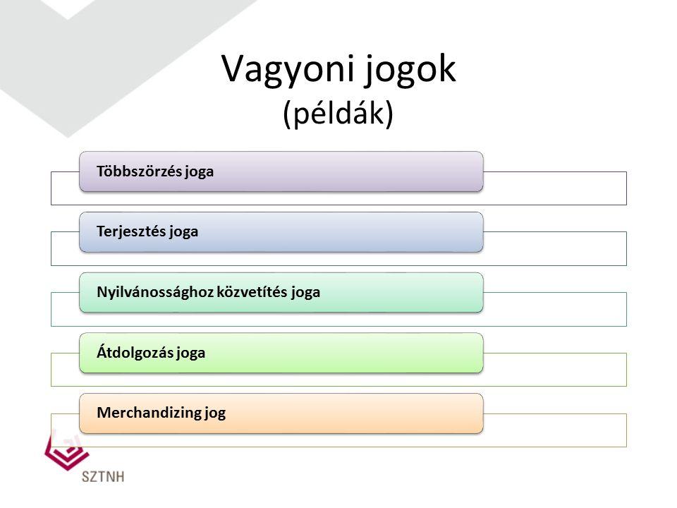 Vagyoni jogok (példák) Többszörzés jogaTerjesztés jogaNyilvánossághoz közvetítés jogaÁtdolgozás jogaMerchandizing jog