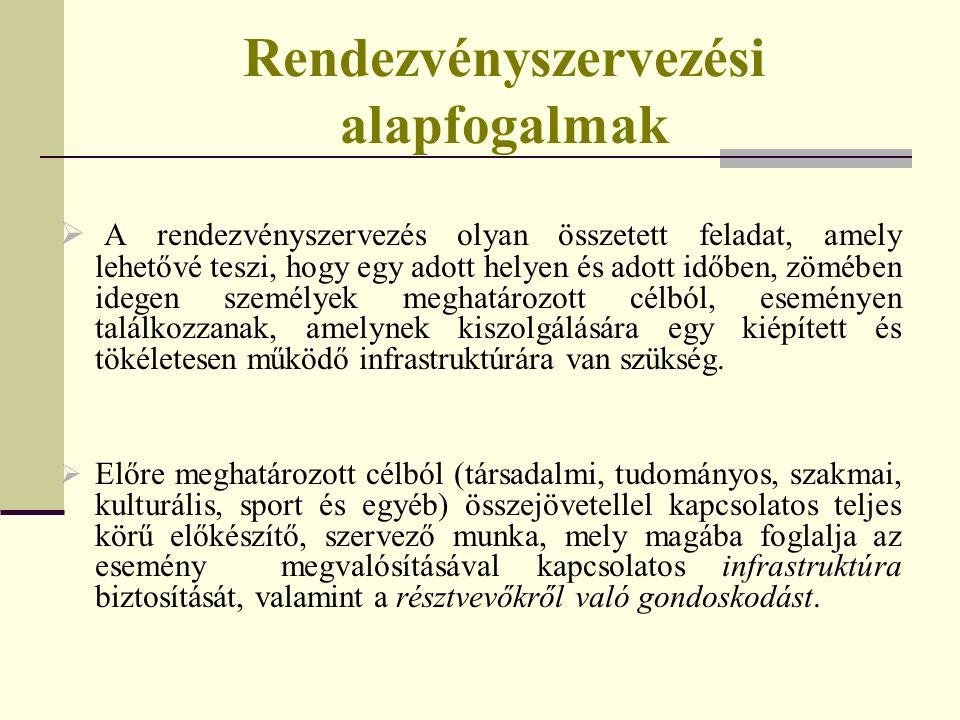 Szerződések Szerződéskötések (megbízási szerződések, szponzori, terembérleti, egyéb bérleti, vállalkozói pl.