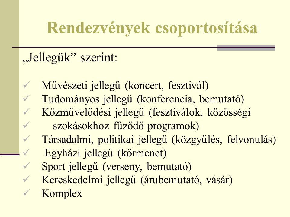 """Rendezvények csoportosítása """"Jellegük"""" szerint: Művészeti jellegű (koncert, fesztivál) Tudományos jellegű (konferencia, bemutató) Közművelődési jelleg"""