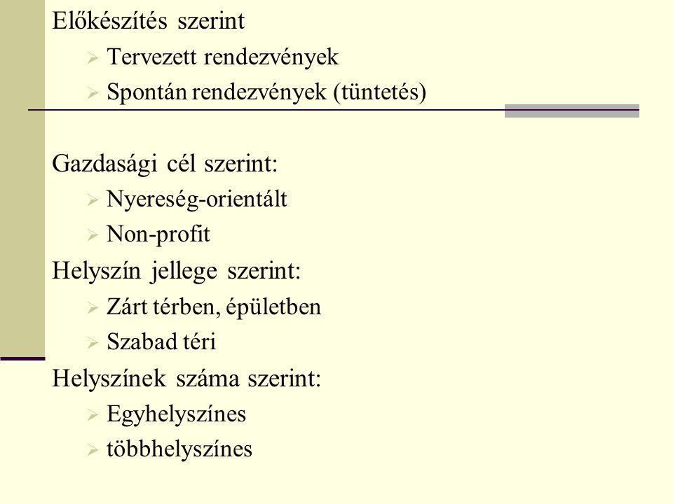 Előkészítés szerint  Tervezett rendezvények  Spontán rendezvények (tüntetés) Gazdasági cél szerint:  Nyereség-orientált  Non-profit Helyszín jelle
