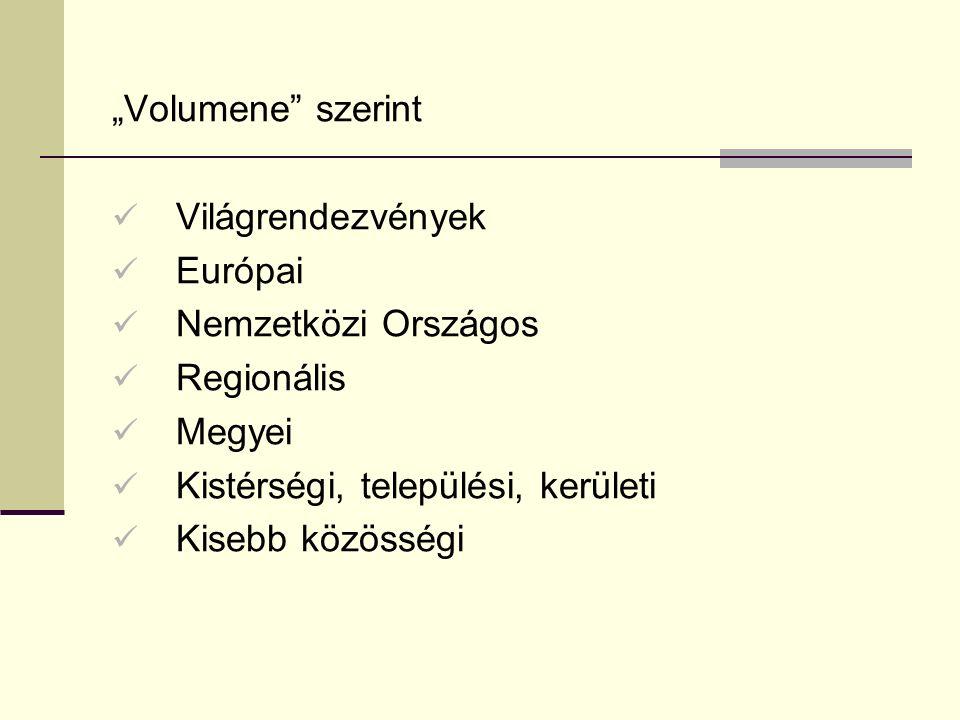 """""""Volumene"""" szerint Világrendezvények Európai Nemzetközi Országos Regionális Megyei Kistérségi, települési, kerületi Kisebb közösségi"""