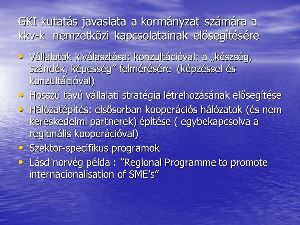 """GKI kutatás javaslata a kormányzat számára a kkv-k nemzetközi kapcsolatainak elősegítésére Vállalatok kiválasztása: konzultációval: a """"készség, szándék, képesség felmérésére (képzéssel és konzultációval) Vállalatok kiválasztása: konzultációval: a """"készség, szándék, képesség felmérésére (képzéssel és konzultációval) Hosszú távú vállalati stratégia létrehozásának elősegítése Hosszú távú vállalati stratégia létrehozásának elősegítése Hálózatépítés: elsősorban kooperációs hálózatok (és nem kereskedelmi partnerek) építése ( egybekapcsolva a regionális kooperációval) Hálózatépítés: elsősorban kooperációs hálózatok (és nem kereskedelmi partnerek) építése ( egybekapcsolva a regionális kooperációval) Szektor-specifikus programok Szektor-specifikus programok Lásd norvég példa : Regional Programme to promote internacionalisation of SME's Lásd norvég példa : Regional Programme to promote internacionalisation of SME's"""