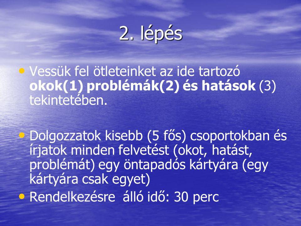 2.lépés Vessük fel ötleteinket az ide tartozó okok(1) problémák(2) és hatások (3) tekintetében.