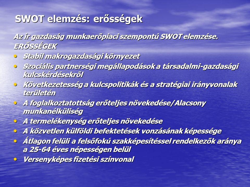 SWOT elemzés: erősségek Az ír gazdaság munkaerőpiaci szempontú SWOT elemzése.