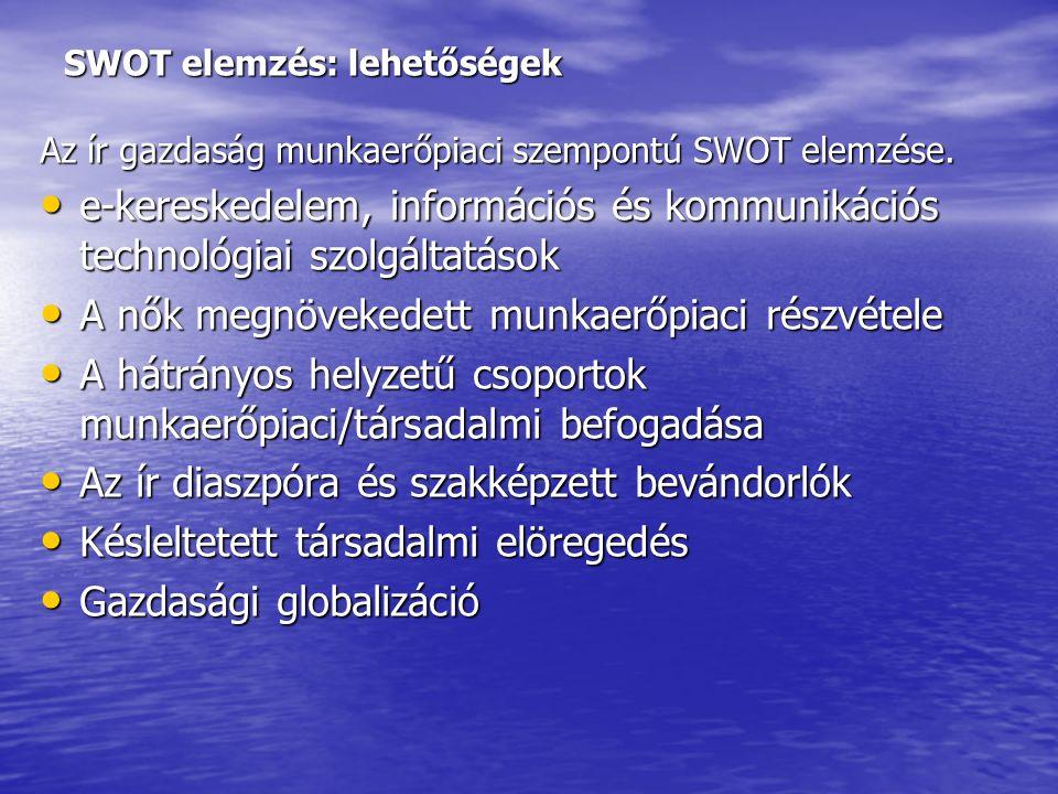 SWOT elemzés: lehetőségek Az ír gazdaság munkaerőpiaci szempontú SWOT elemzése.
