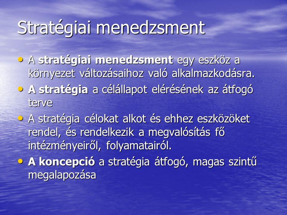 Stratégiai menedzsment A stratégiai menedzsment egy eszköz a környezet változásaihoz való alkalmazkodásra.