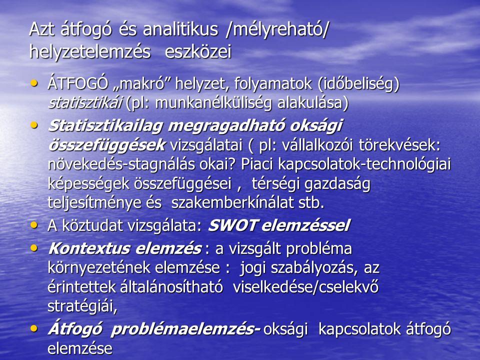 Mélyreható elemzés / az átfogó probléma analitikus szétválasztására építve : egyenként és a kapcsolatok felállításával HELYZETÉRTÉKELÉS ÉS OKKERESŐ ITÉLETALKOTÁS Fókuszált SWOT Fókuszált SWOT Fókuszcsoportok szervezése Fókuszcsoportok szervezése Egyéni interjú Egyéni interjú Megfigyelés Megfigyelés Esettanulmány Esettanulmány Kérdőíves felmérés Kérdőíves felmérés Leíró adatelemzés, faktor analizis Leíró adatelemzés, faktor analizis Szakértői panelek szervezése Szakértői panelek szervezése