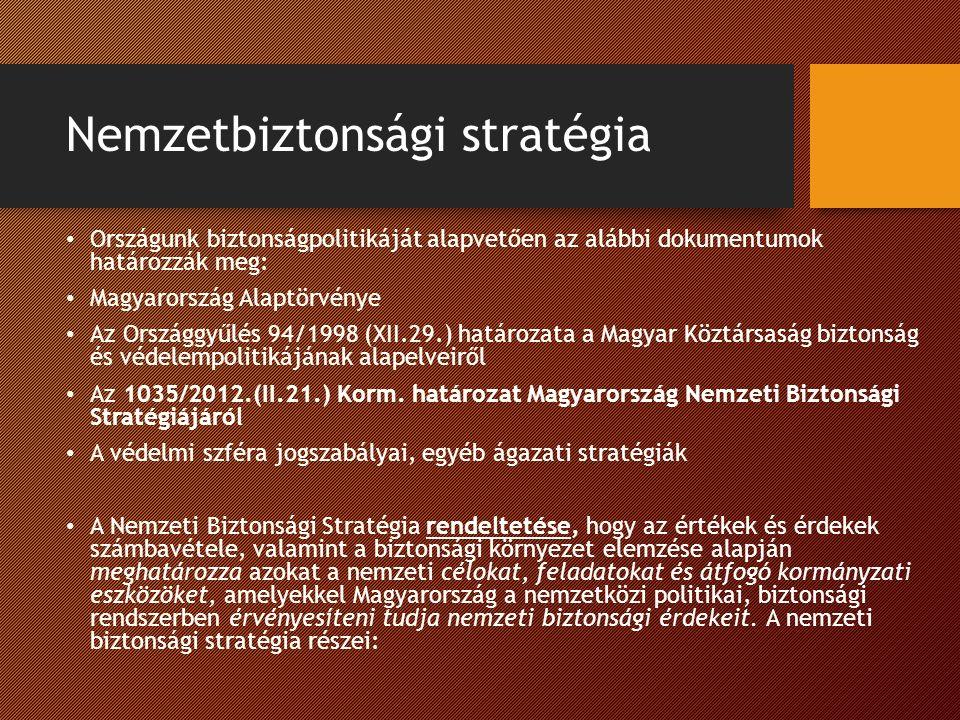 Nemzetbiztonsági stratégia Országunk biztonságpolitikáját alapvetően az alábbi dokumentumok határozzák meg: Magyarország Alaptörvénye Az Országgyűlés 94/1998 (XII.29.) határozata a Magyar Köztársaság biztonság és védelempolitikájának alapelveiről Az 1035/2012.(II.21.) Korm.