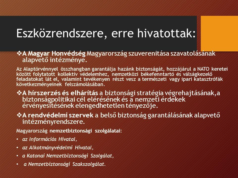 Eszközrendszere, erre hivatottak:  A Magyar Honvédség Magyarország szuverenitása szavatolásának alapvető intézménye.