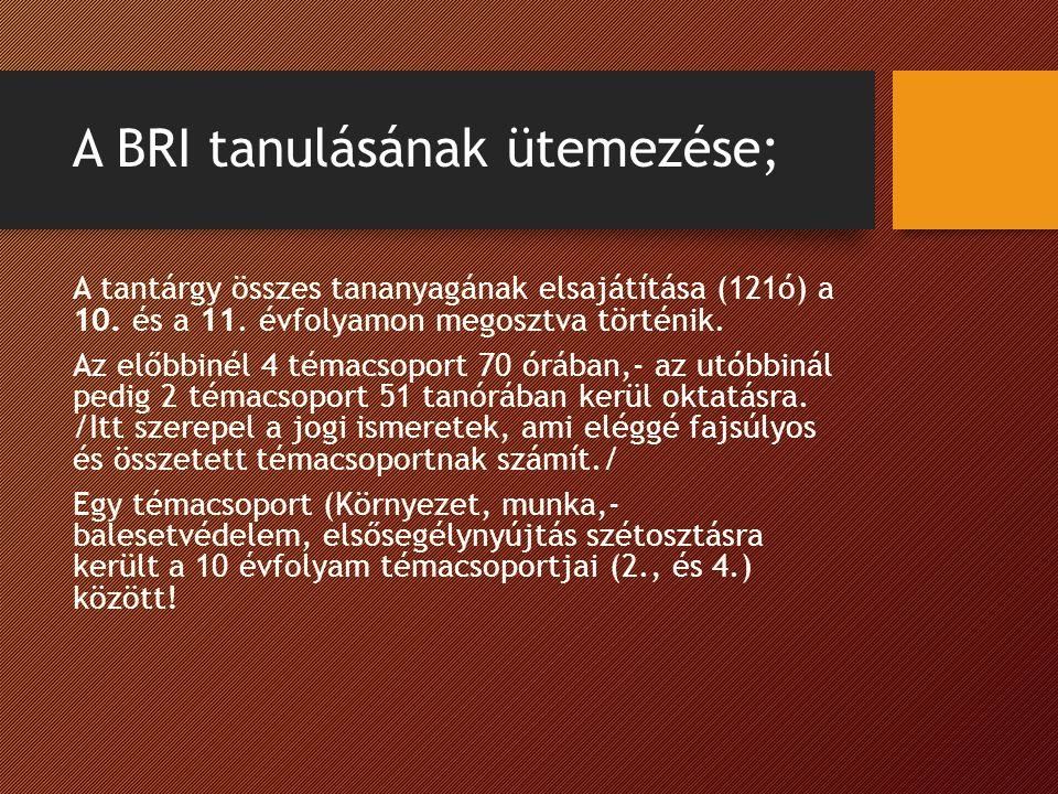 A BRI tanulásának ütemezése; A tantárgy összes tananyagának elsajátítása (121ó) a 10.