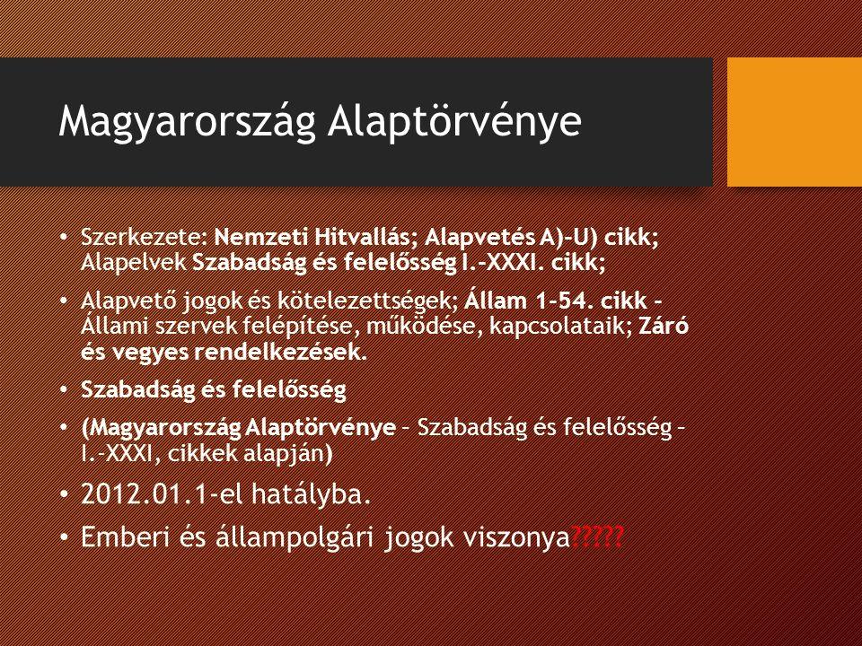 Magyarország Alaptörvénye Szerkezete: Nemzeti Hitvallás; Alapvetés A)-U) cikk; Alapelvek Szabadság és felelősség I.-XXXI.
