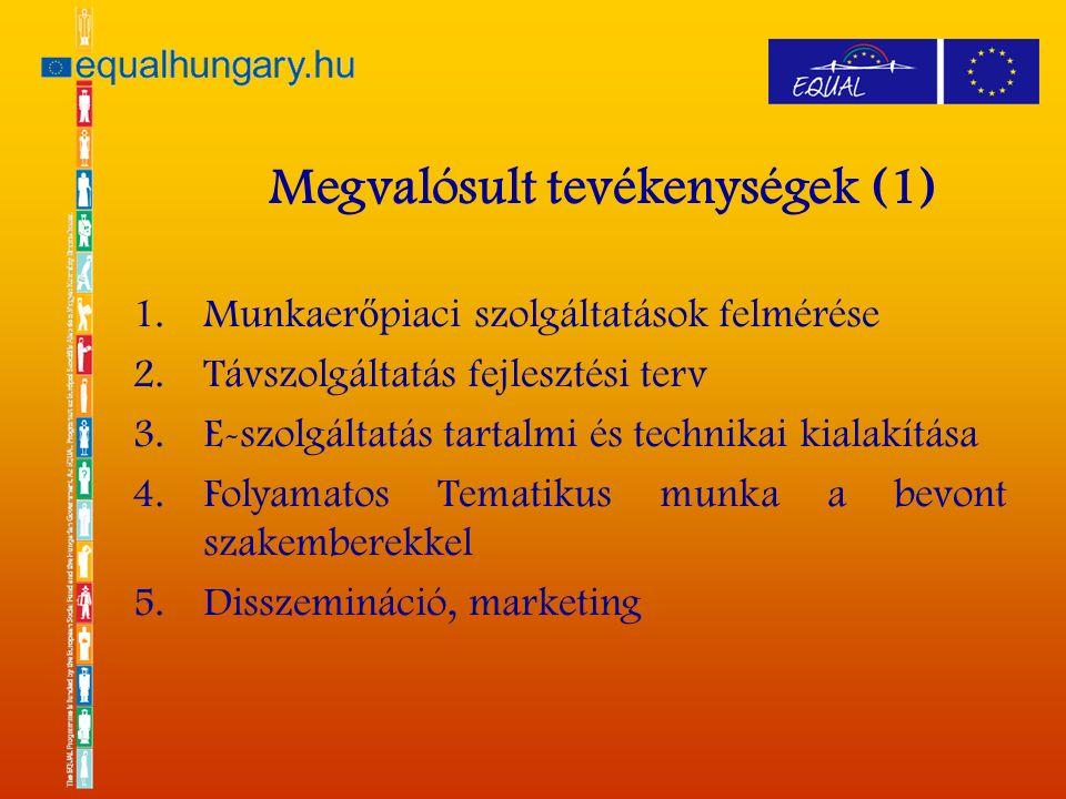 1.Munkaer ő piaci szolgáltatások felmérése 2.Távszolgáltatás fejlesztési terv 3.E-szolgáltatás tartalmi és technikai kialakítása 4.Folyamatos Tematikus munka a bevont szakemberekkel 5.Disszemináció, marketing Megvalósult tevékenységek (1)