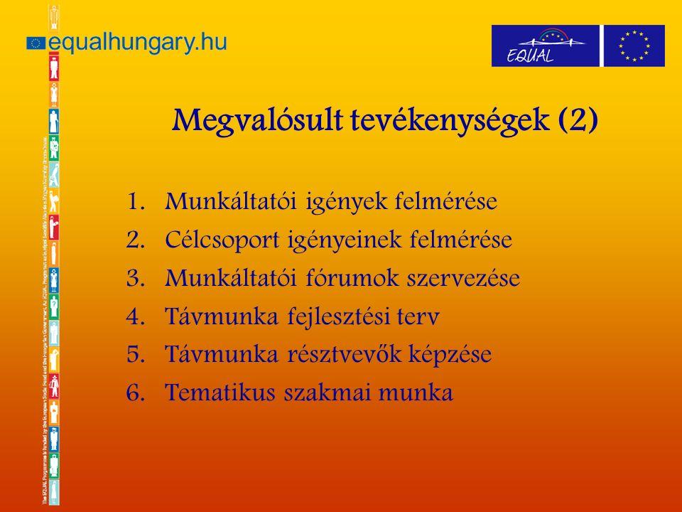 1.Munkáltatói igények felmérése 2.Célcsoport igényeinek felmérése 3.Munkáltatói fórumok szervezése 4.Távmunka fejlesztési terv 5.Távmunka résztvev ő k képzése 6.Tematikus szakmai munka Megvalósult tevékenységek (2)