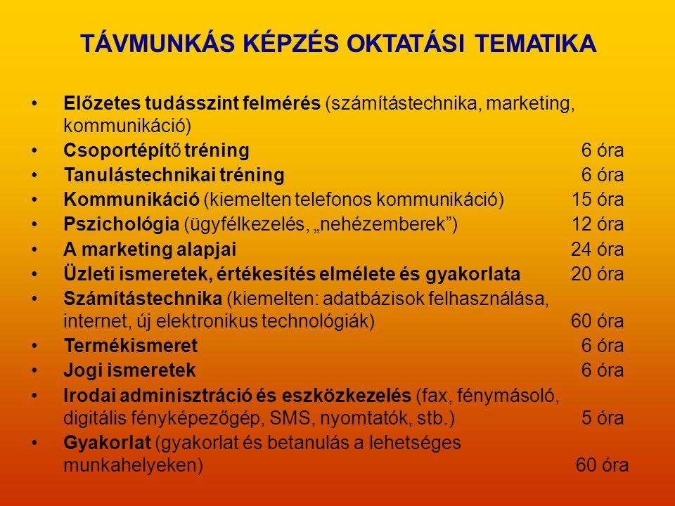 """TÁVMUNKÁS KÉPZÉS OKTATÁSI TEMATIKA Előzetes tudásszint felmérés (számítástechnika, marketing, kommunikáció) Csoportépítő tréning 6 óra Tanulástechnikai tréning 6 óra Kommunikáció (kiemelten telefonos kommunikáció) 15 óra Pszichológia (ügyfélkezelés, """"nehézemberek ) 12 óra A marketing alapjai 24 óra Üzleti ismeretek, értékesítés elmélete és gyakorlata20 óra Számítástechnika (kiemelten: adatbázisok felhasználása, internet, új elektronikus technológiák) 60 óra Termékismeret 6 óra Jogi ismeretek 6 óra Irodai adminisztráció és eszközkezelés (fax, fénymásoló, digitális fényképezőgép, SMS, nyomtatók, stb.) 5 óra Gyakorlat (gyakorlat és betanulás a lehetséges munkahelyeken) 60 óra"""