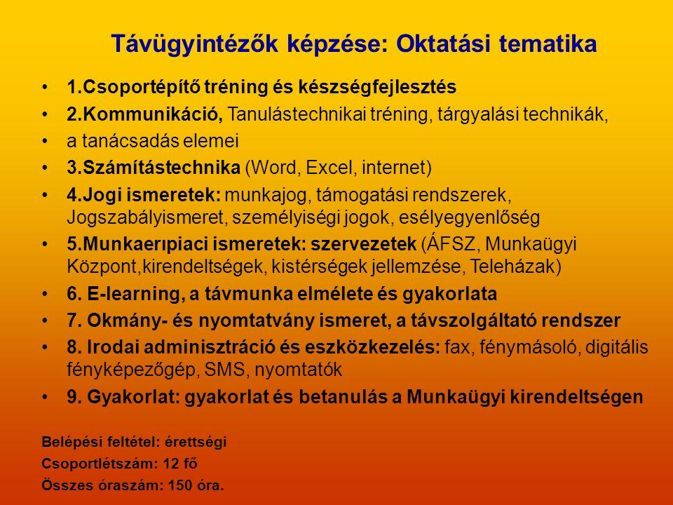 Távügyintézők képzése: Oktatási tematika 1.Csoportépítő tréning és készségfejlesztés 2.Kommunikáció, Tanulástechnikai tréning, tárgyalási technikák, a tanácsadás elemei 3.Számítástechnika (Word, Excel, internet) 4.Jogi ismeretek: munkajog, támogatási rendszerek, Jogszabályismeret, személyiségi jogok, esélyegyenlőség 5.Munkaerıpiaci ismeretek: szervezetek (ÁFSZ, Munkaügyi Központ,kirendeltségek, kistérségek jellemzése, Teleházak) 6.
