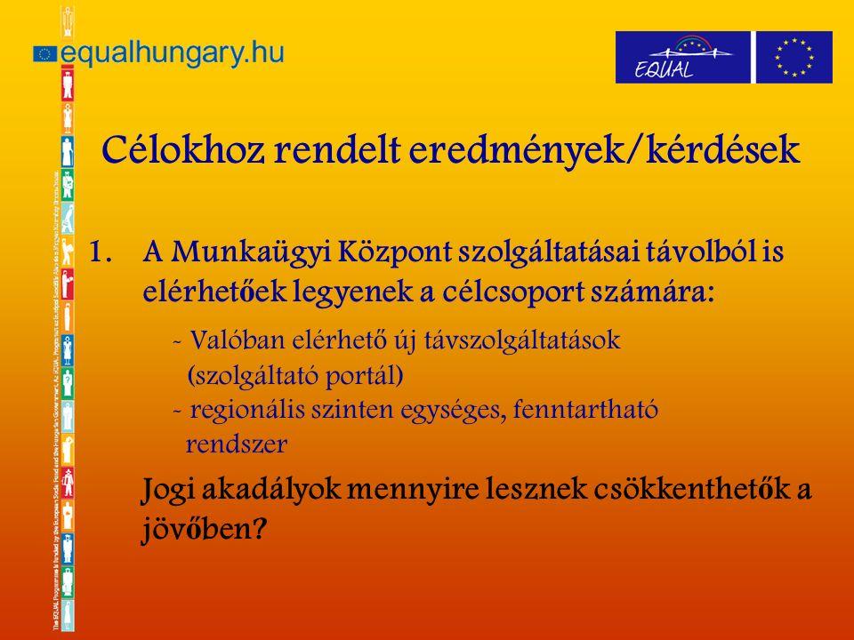 1.Teleházak, e-Magyarország pontok felmérése 2.Távügyintéz ő k kiválasztása és foglalkoztatása 3.Távügyintéz ő k képzése 4.Helyi célcsoport felmérése a távügyintéz ő k bevonásával 5.Min ő ségbiztosítási rendszer létrehozás 6.Tájékoztató fórumok a Hegyháton 7.Tematikus szakmai munka Megvalósult tevékenységek (3)
