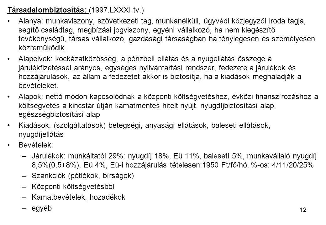 12 Társadalombiztosítás: (1997.LXXXI.tv.) Alanya: munkaviszony, szövetkezeti tag, munkanélküli, ügyvédi közjegyzői iroda tagja, segítő családtag, megbízási jogviszony, egyéni vállalkozó, ha nem kiegészítő tevékenységű, társas vállalkozó, gazdasági társaságban ha ténylegesen és személyesen közreműködik.