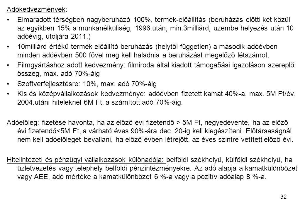 32 Adókedvezmények: Elmaradott térségben nagyberuházó 100%, termék-előállítás (beruházás előtti két közül az egyikben 15% a munkanélküliség, 1996.után