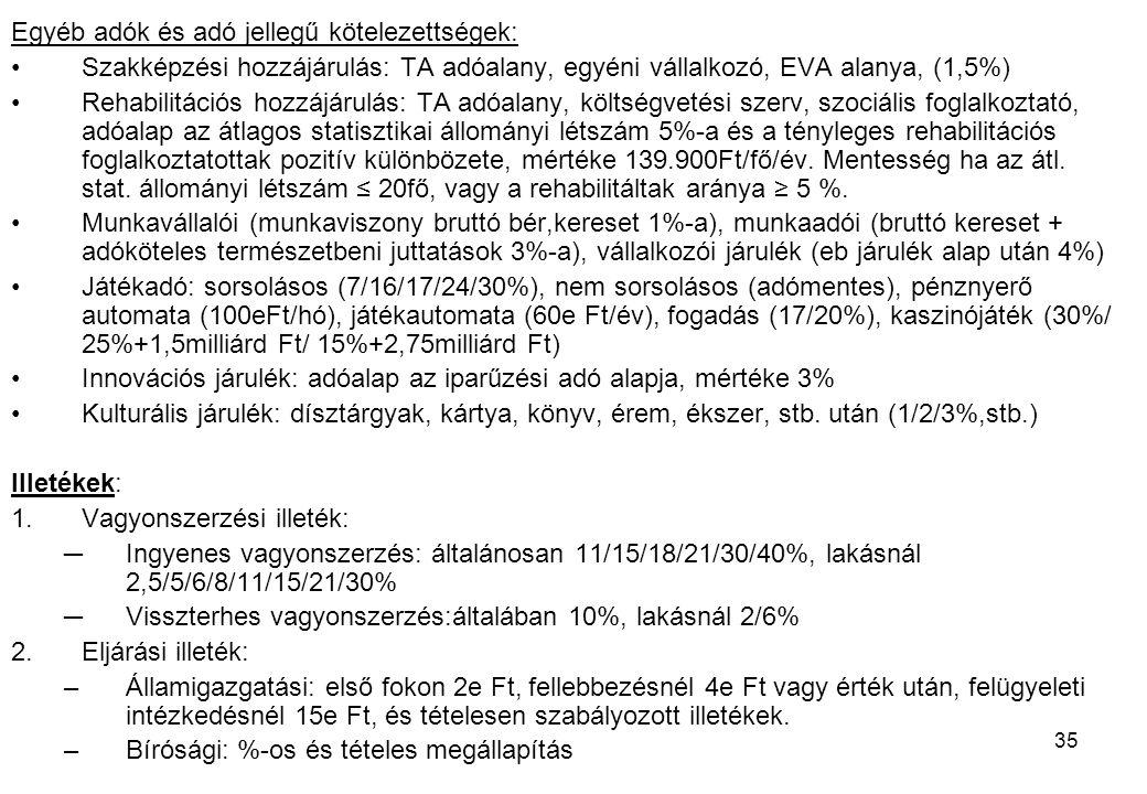 35 Egyéb adók és adó jellegű kötelezettségek: Szakképzési hozzájárulás: TA adóalany, egyéni vállalkozó, EVA alanya, (1,5%) Rehabilitációs hozzájárulás