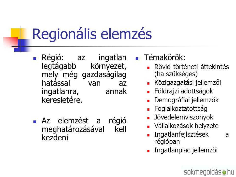 Regionális elemzés Régió: az ingatlan legtágabb környezet, mely még gazdaságilag hatással van az ingatlanra, annak keresletére.