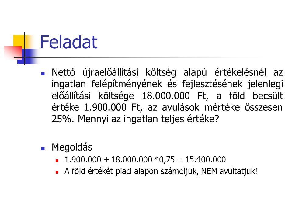 Feladat Nettó újraelőállítási költség alapú értékelésnél az ingatlan felépítményének és fejlesztésének jelenlegi előállítási költsége 18.000.000 Ft, a föld becsült értéke 1.900.000 Ft, az avulások mértéke összesen 25%.