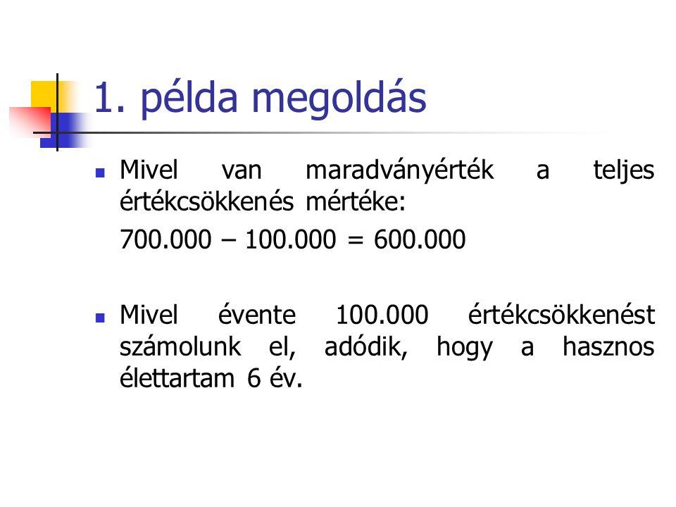 1. példa megoldás Mivel van maradványérték a teljes értékcsökkenés mértéke: 700.000 – 100.000 = 600.000 Mivel évente 100.000 értékcsökkenést számolunk