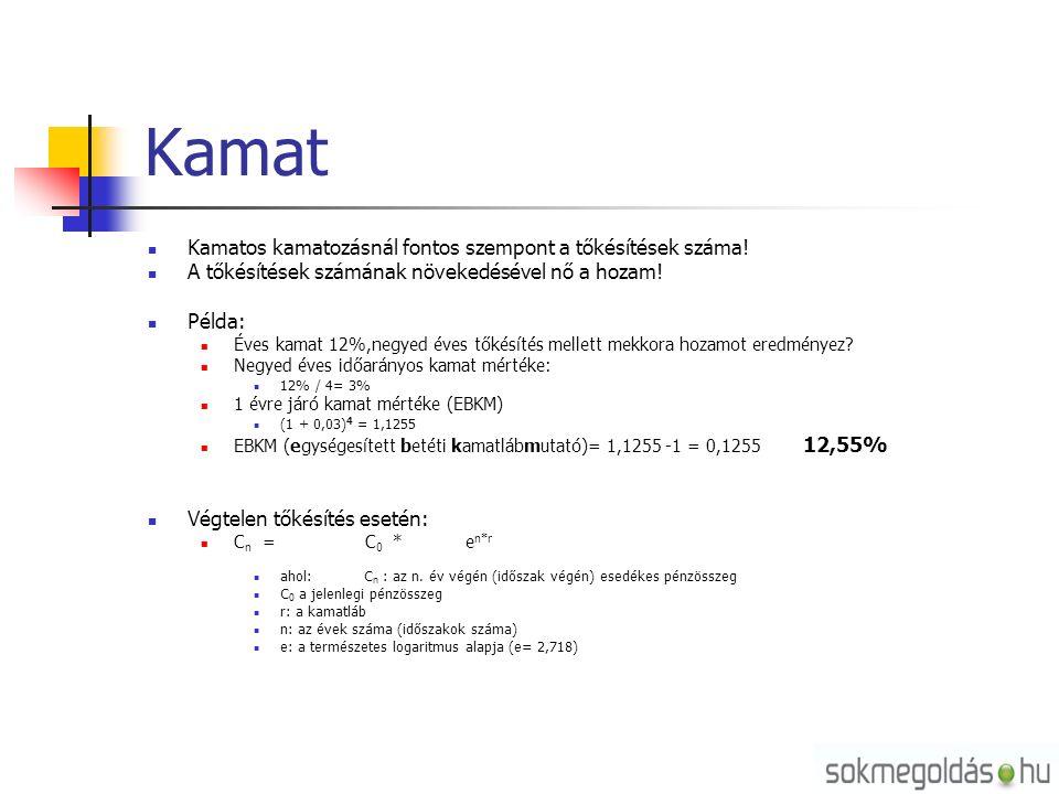 Kamat Kamatos kamatozásnál fontos szempont a tőkésítések száma.