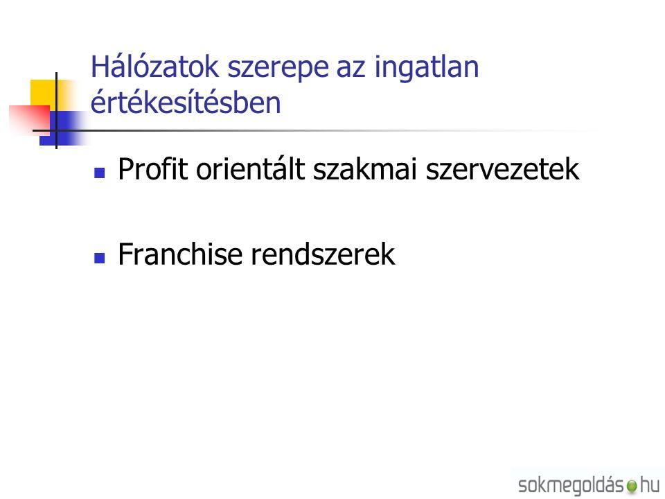 Hálózatok szerepe az ingatlan értékesítésben Profit orientált szakmai szervezetek Franchise rendszerek