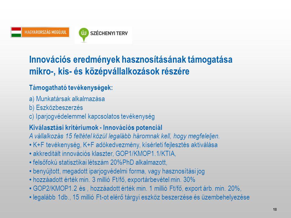 18 Támogatható tevékenységek: a) Munkatársak alkalmazása b) Eszközbeszerzés c) Iparjogvédelemmel kapcsolatos tevékenység Kiválasztási kritériumok - In