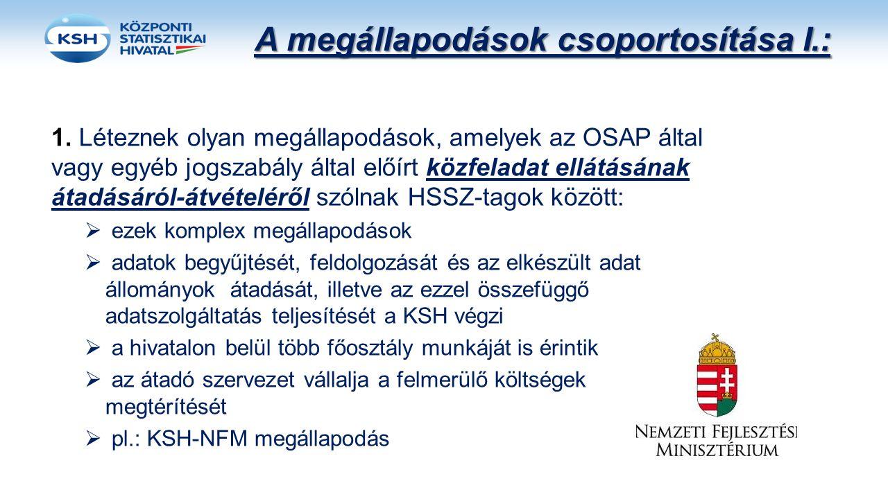 A megállapodások csoportosítása I.: 1. Léteznek olyan megállapodások, amelyek az OSAP által vagy egyéb jogszabály által előírt közfeladat ellátásának