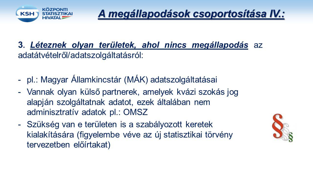 A megállapodások csoportosítása IV.: 3. Léteznek olyan területek, ahol nincs megállapodás az adatátvételről/adatszolgáltatásról: -pl.: Magyar Államkin