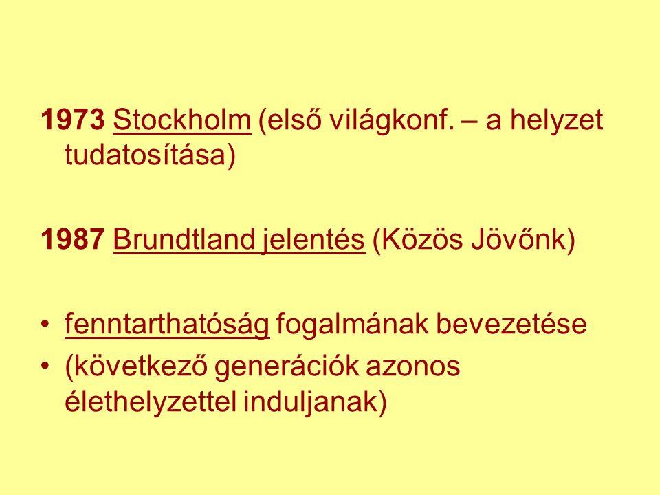 1973 Stockholm (első világkonf.