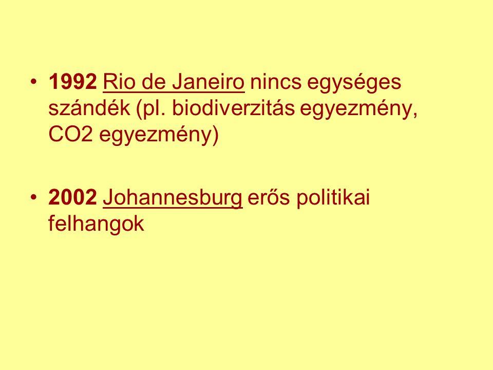 1992 Rio de Janeiro nincs egységes szándék (pl.