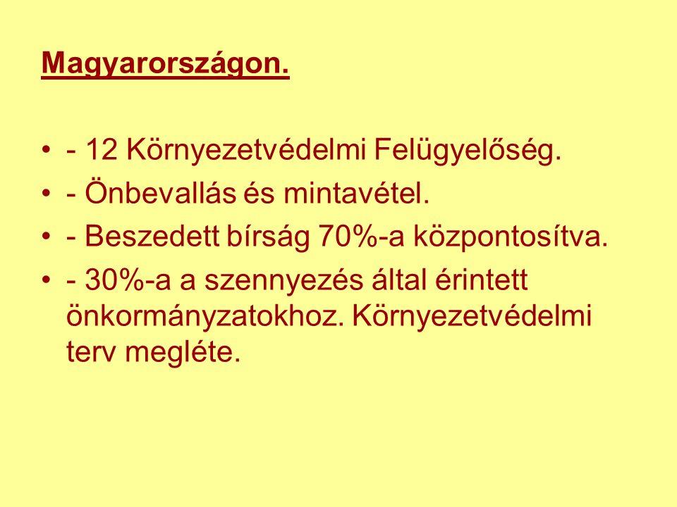 Magyarországon. - 12 Környezetvédelmi Felügyelőség.
