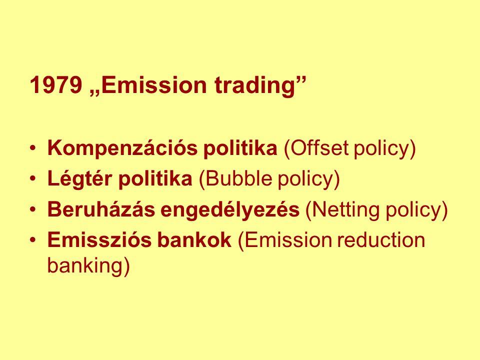 "1979 ""Emission trading Kompenzációs politika (Offset policy) Légtér politika (Bubble policy) Beruházás engedélyezés (Netting policy) Emissziós bankok (Emission reduction banking)"