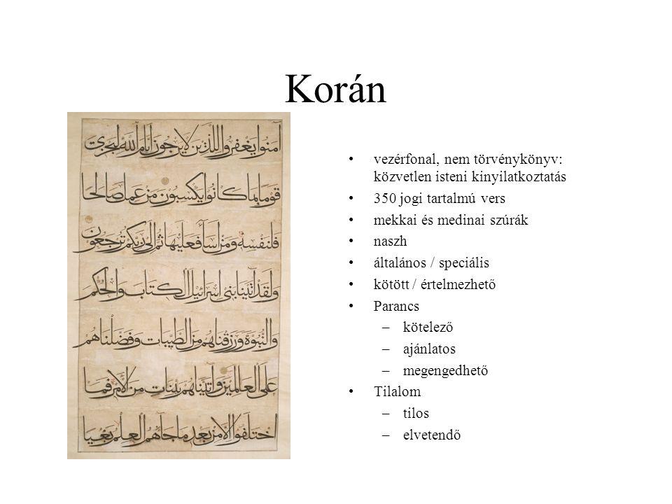 Az iszlám jog forrásai Korán Szunna, a Próféta hagyománya idzsma, a jogtudósok egybehangzó vélekedése kijász, analógia egyéb