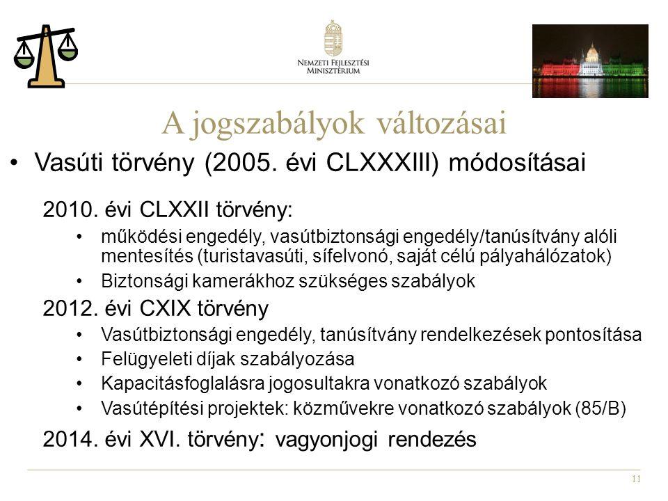 11 A jogszabályok változásai Vasúti törvény (2005.