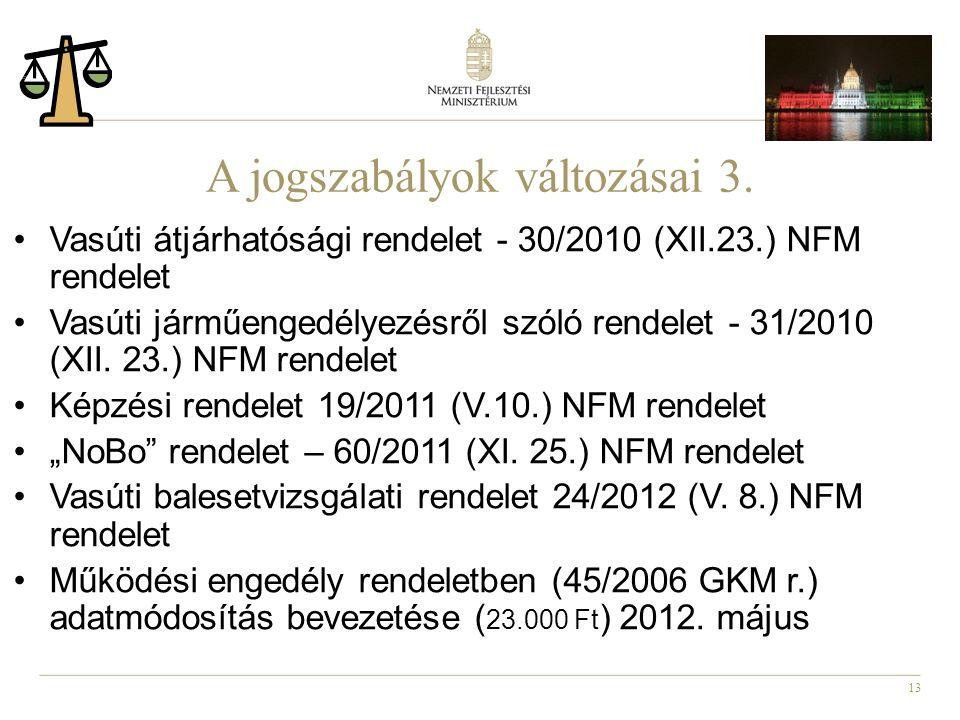 13 A jogszabályok változásai 3.