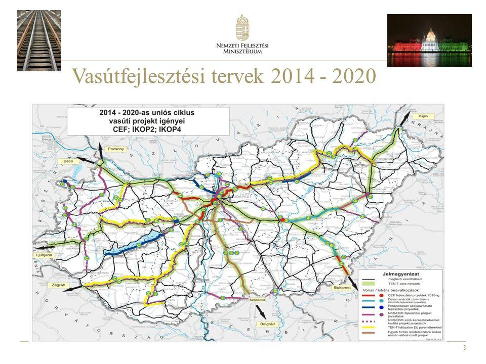 8 Vasútfejlesztési tervek 2014 - 2020