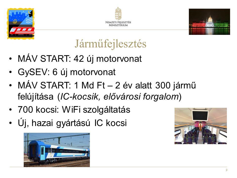 9 Járműfejlesztés MÁV START: 42 új motorvonat GySEV: 6 új motorvonat MÁV START: 1 Md Ft – 2 év alatt 300 jármű felújítása (IC-kocsik, elővárosi forgalom) 700 kocsi: WiFi szolgáltatás Új, hazai gyártású IC kocsi