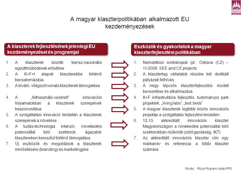 """A magyar klaszterpolitikában alkalmazott EU kezdeményezések 1.A klaszterek közötti transz-nacionális együttműködések erősítése 2.A K+F+I alapok klaszterekbe történő becsatornázása 3.A kiváló, világszínvonalú klaszterek támogatása 4.A """"felhasználó-vezérelt innovációs folyamatokban a klaszterek szerepének beazonosítása 5.A szolgáltatási innováció területén a klaszterek szerepének a növelése 6.A tudás-technológia intenzív, növekedési potenciállal bíró szektorok, ágazatok klasztereken keresztül történő támogatása 7.Új eszközök és megoldások a klaszterek minősítésére (branding) és marketingjére A klaszterek fejlesztésének jelenlegi EU kezdeményezései és programjai Eszközök és gyakorlatok a magyar klaszterfejlesztési politikában 1.Nemzetközi workshopok (pl.: Ostrava (CZ) – 11/2009; SEE and CE projects 2.A klasztertag vállalatok részére két dedikált pályázati felhívás 3.A négy lépcsős klaszterfejlesztési modell bevezetése és alkalmazása 4.K+F infrastruktúra fejlesztés, tudományos park projektek, """"living labs , """"test beds 5.A magyar klaszterek legtöbb közös innovációs projektje a szolgáltatás fejlesztési területen 6.12-15 akkreditált innovációs klaszter Magyarországon a növekedési potenciállal bíró szektorokban működik (zöld gazdaság, IKT) 7.Az akkreditált innovációs klaszter cím egy márkanév és referencia a többi klaszter számára Forrás:Pólus Porgram Iroda (PPI)"""