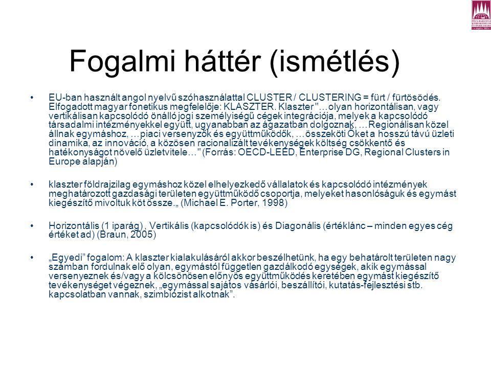 Fogalmi háttér (ismétlés) A klasztermenedzsment európai gyakorlata (Pécs, 2010) EU-ban használt angol nyelvű szóhasználattal CLUSTER / CLUSTERING = fürt / fürtösödés.