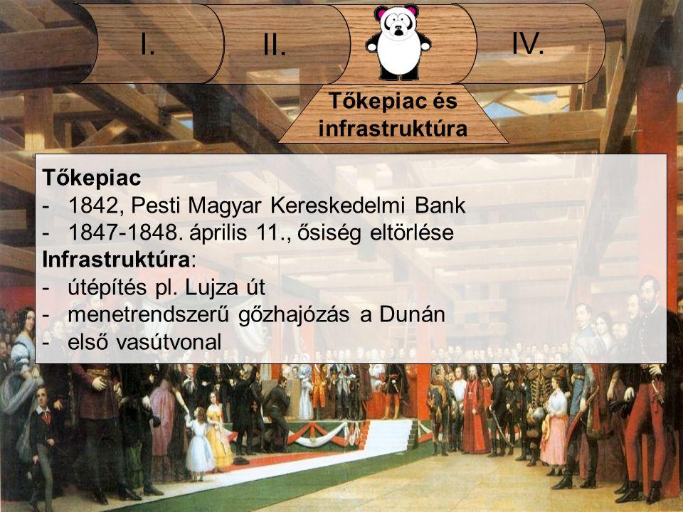 III. II. I. IV. Tőkepiac és infrastruktúra Tőkepiac -1842, Pesti Magyar Kereskedelmi Bank -1847-1848. április 11., ősiség eltörlése Infrastruktúra: -ú