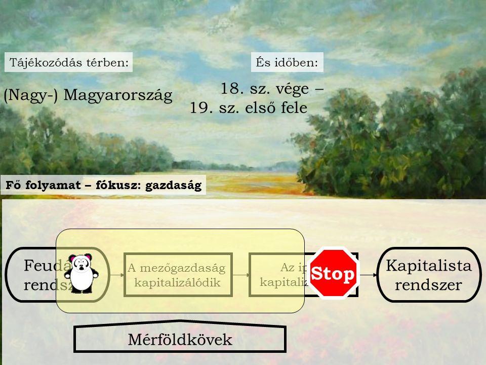 Tájékozódás térben:És időben: (Nagy-) Magyarország 18.