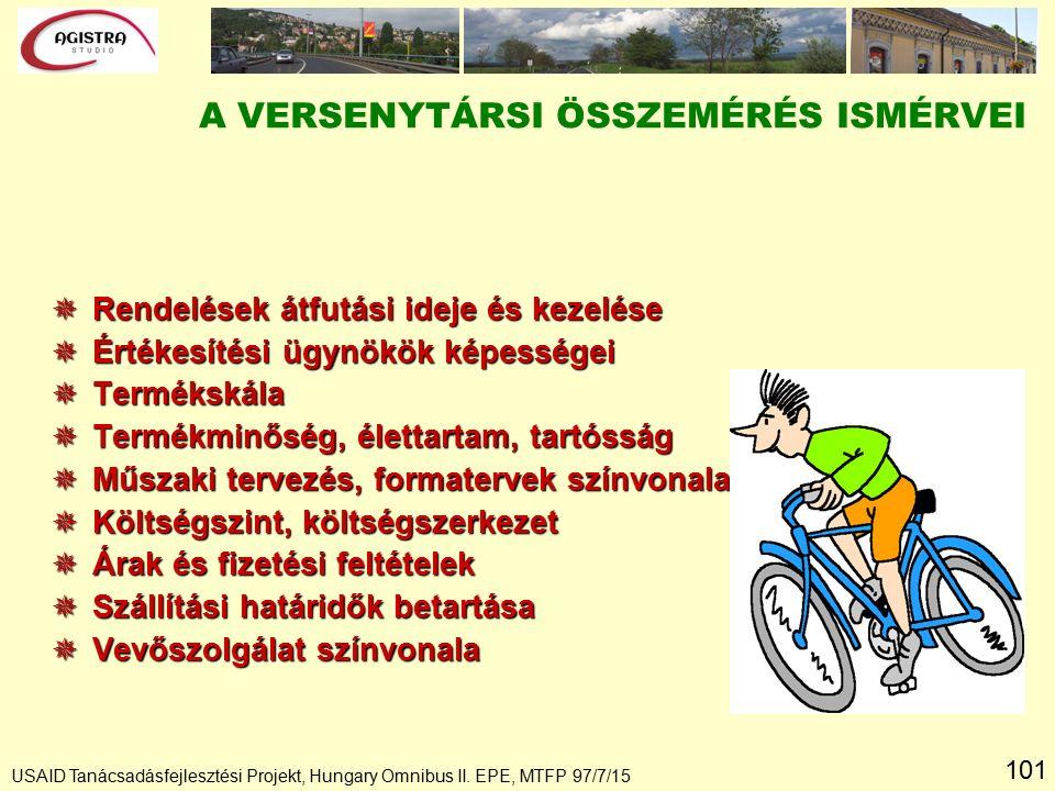 101 USAID Tanácsadásfejlesztési Projekt, Hungary Omnibus II.