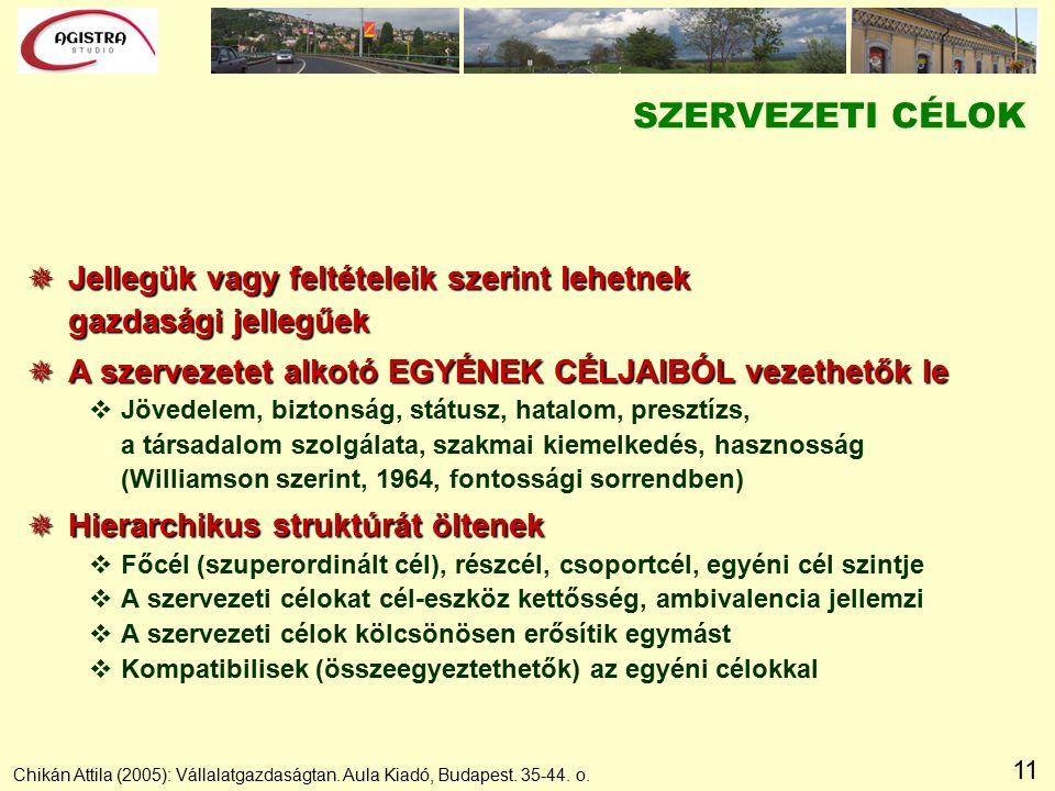 11 Chikán Attila (2005): Vállalatgazdaságtan. Aula Kiadó, Budapest.