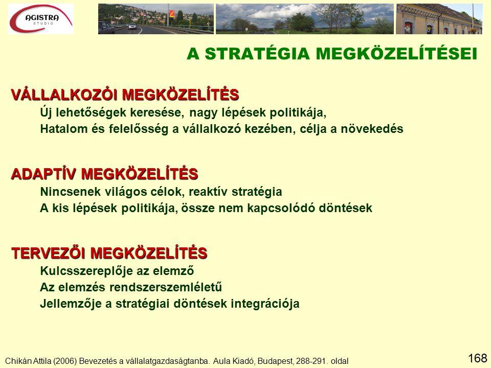 168 Chikán Attila (2006) Bevezetés a vállalatgazdaságtanba.
